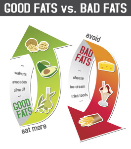 Fat, Good And Bad Fatty Acids