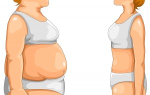 Causes Of Cancer Of The Uterus (Obesity Is One Of The Causes)
