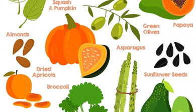 Vitamin E Lowers Blood Pressure