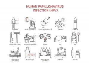 Oral HPV Infections Are More Frequent In Males