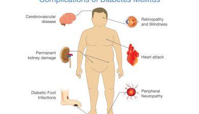 CoQ-10 Helps Diabetics