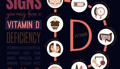 Vitamin D3 Helps Malnourished Children